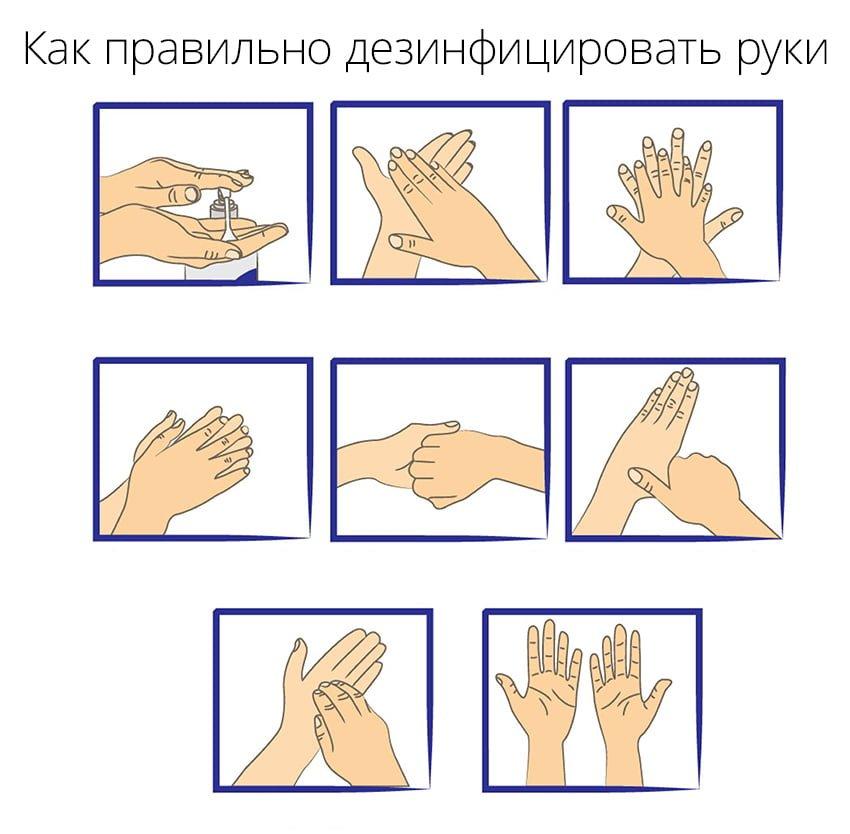 Как правильно дезинфицировать руки
